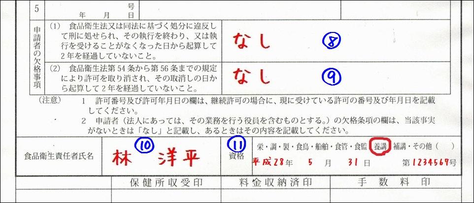 許可申請書書き方3